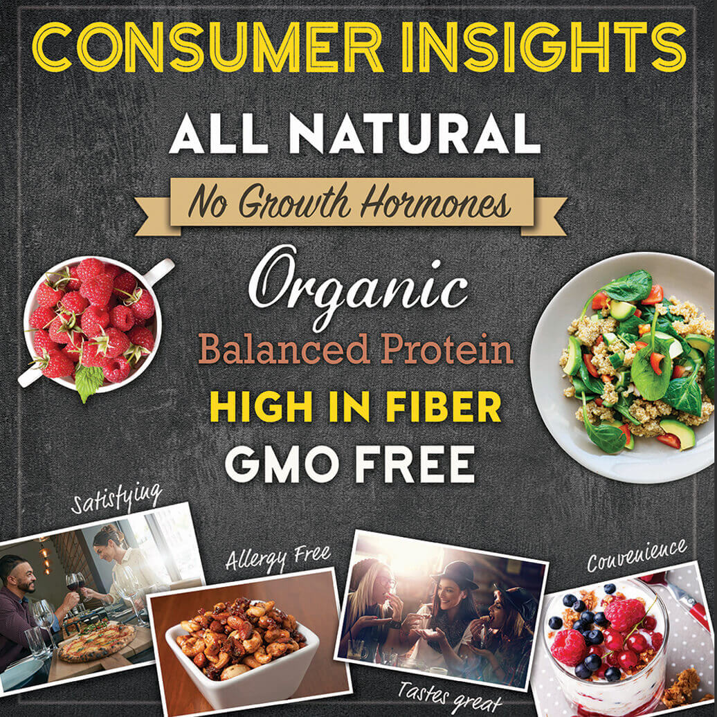 Consumer-Insights
