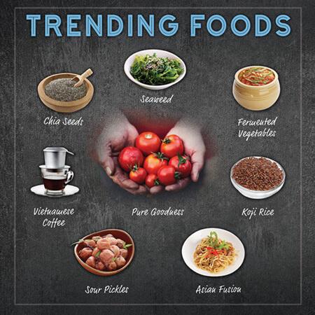 Trending-Foods-cover